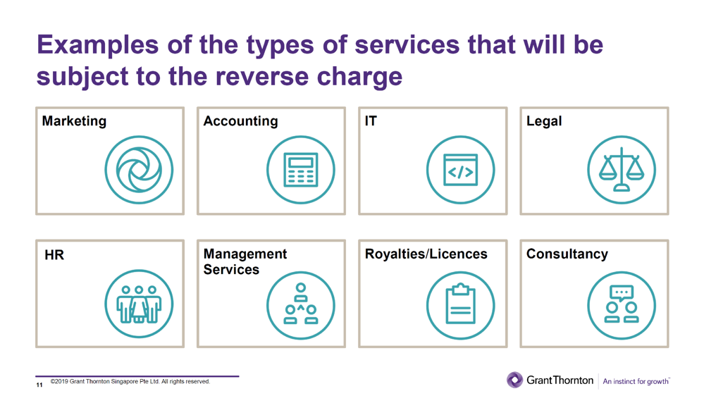 Examples of services subjected to reverse charge