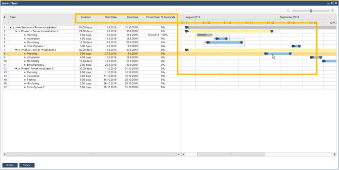 SAP B1 Interactive Gantt Chart