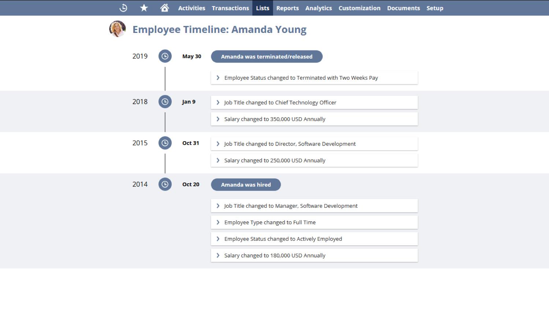 employee timeline