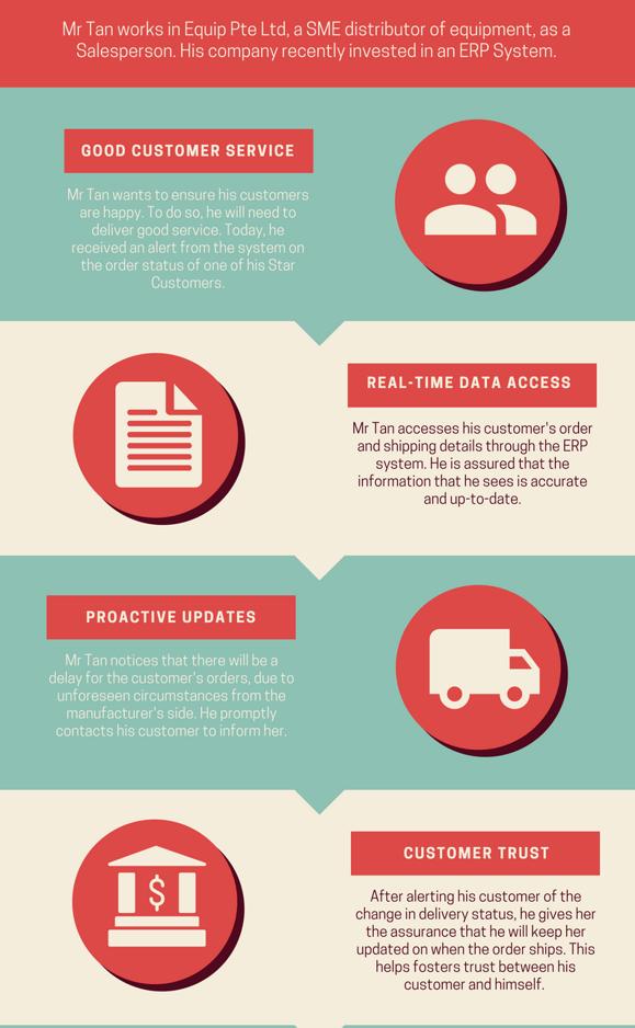 ERP scenario infographic.png