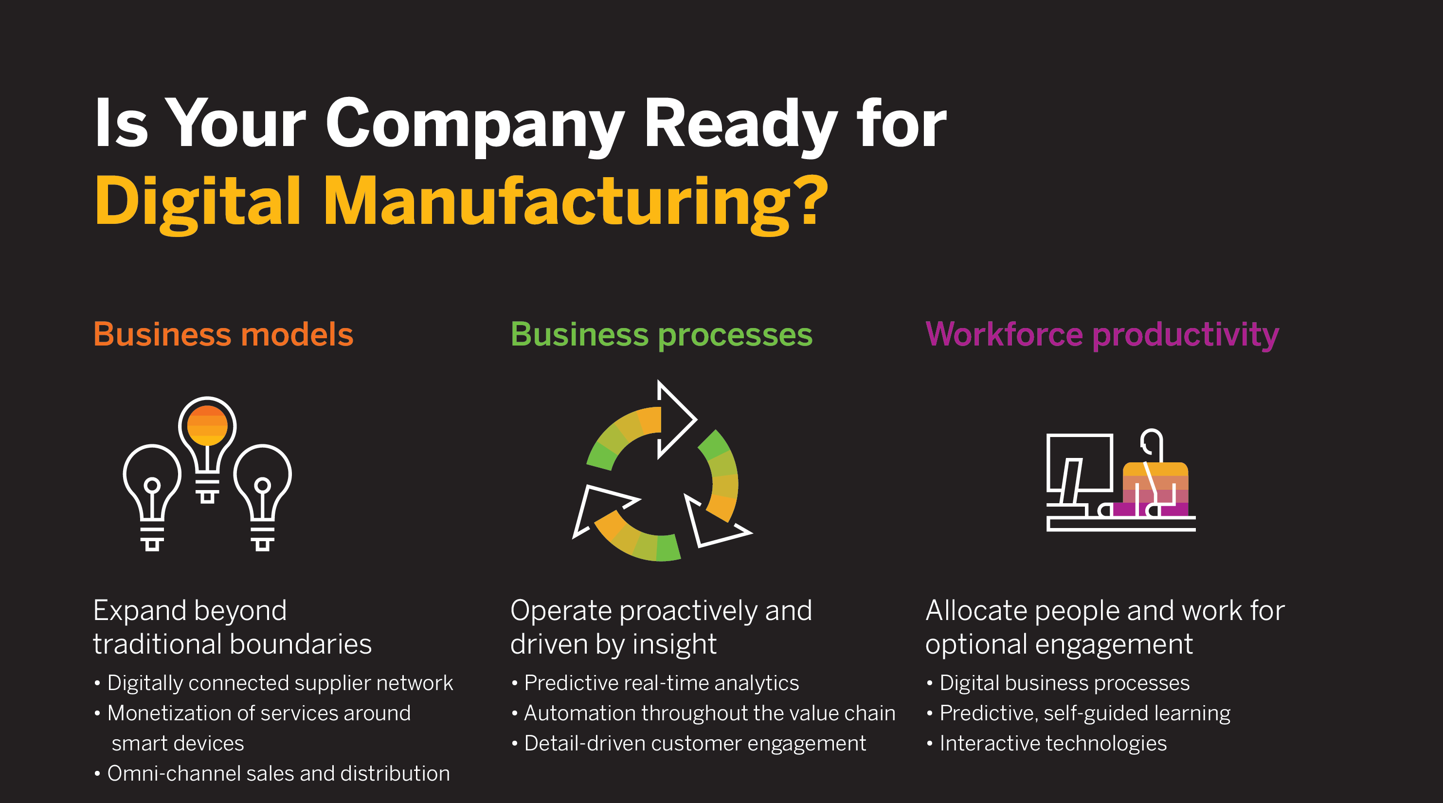 SAP B1-TOFU-Infographic-Are-You-Ready-for-Digital-Manufacturing