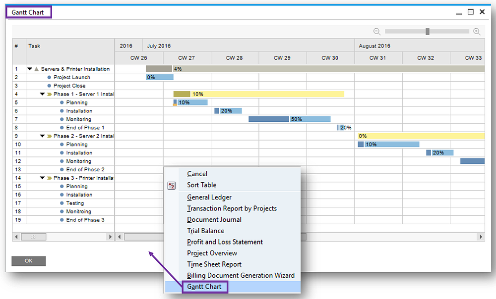 Gantt Chart in SAP Business One 9.3.