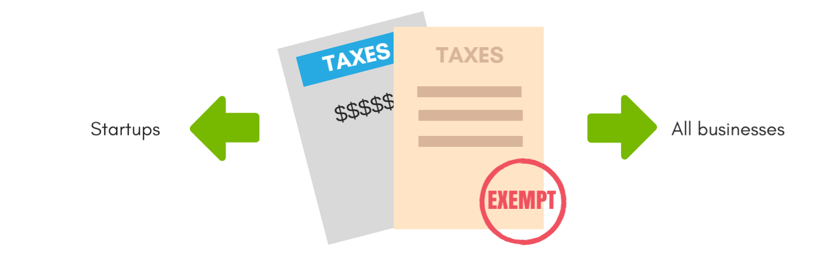 tax exemptions.png
